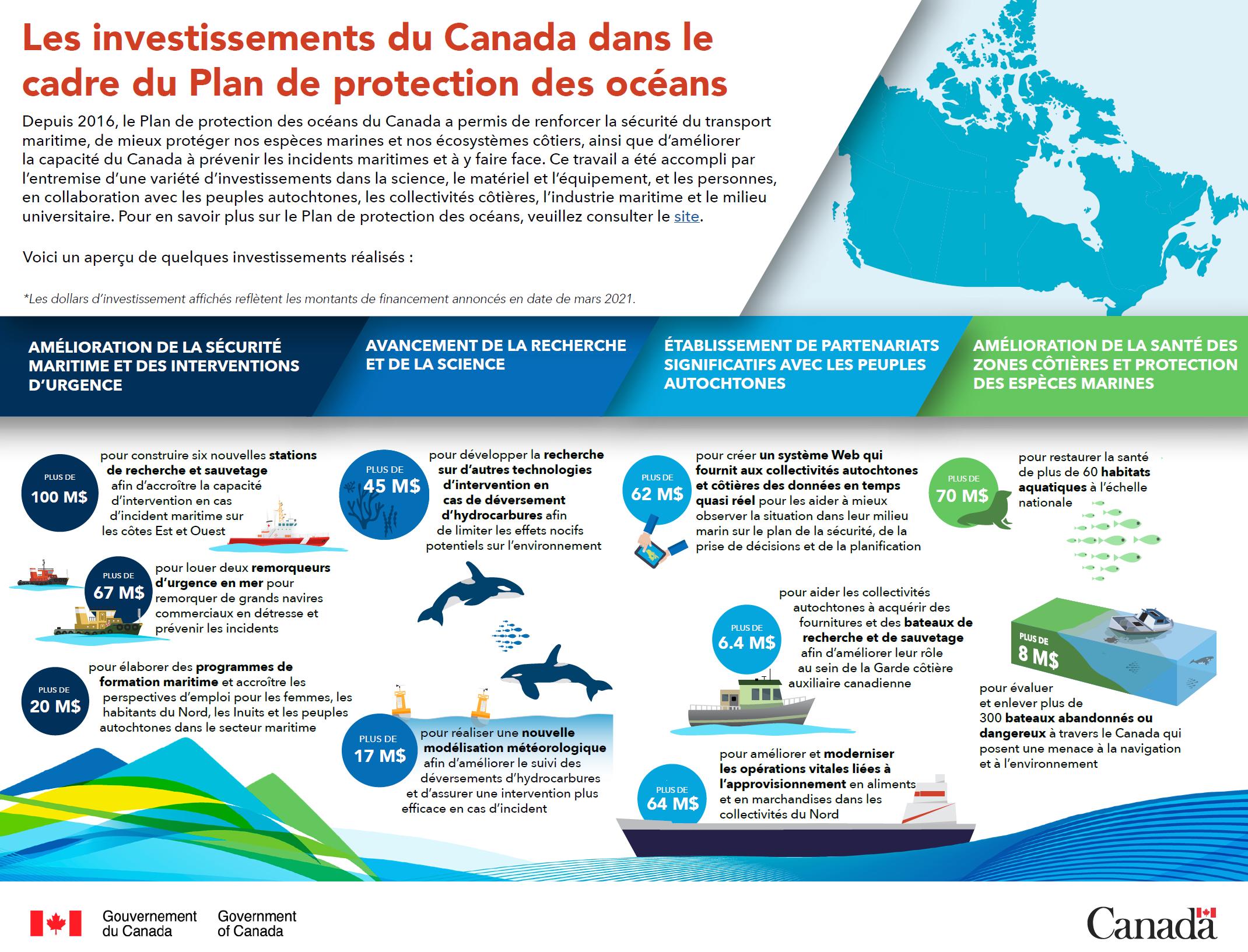 Les investissements du Canada dans le cadre du Plan de protection des océans